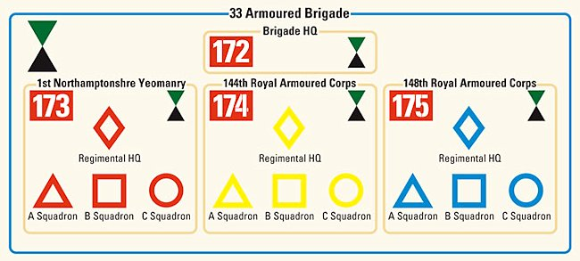 33rd Armoured Brigade and 144th Regiment Royal Armoured Corps in 1944 D-Day and Normandy Tank Markings